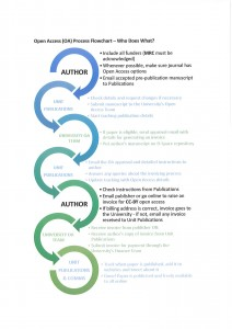 MRC Epidemiology poster 2a